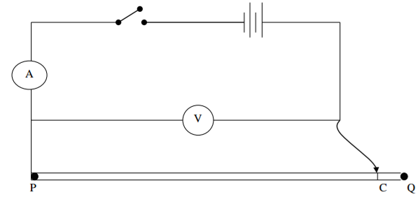 Physics Paper 3 Question Paper - 2016 KCSE 4MCK Joint Exam