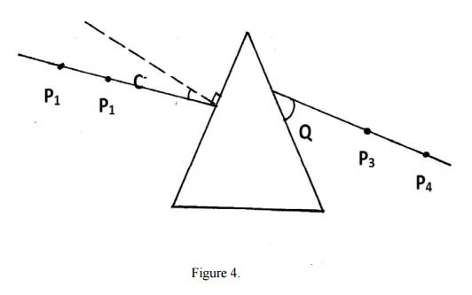 Physics Paper 3 Question Paper - 2016 Pre KCSE, Free 2016 KCSE Past